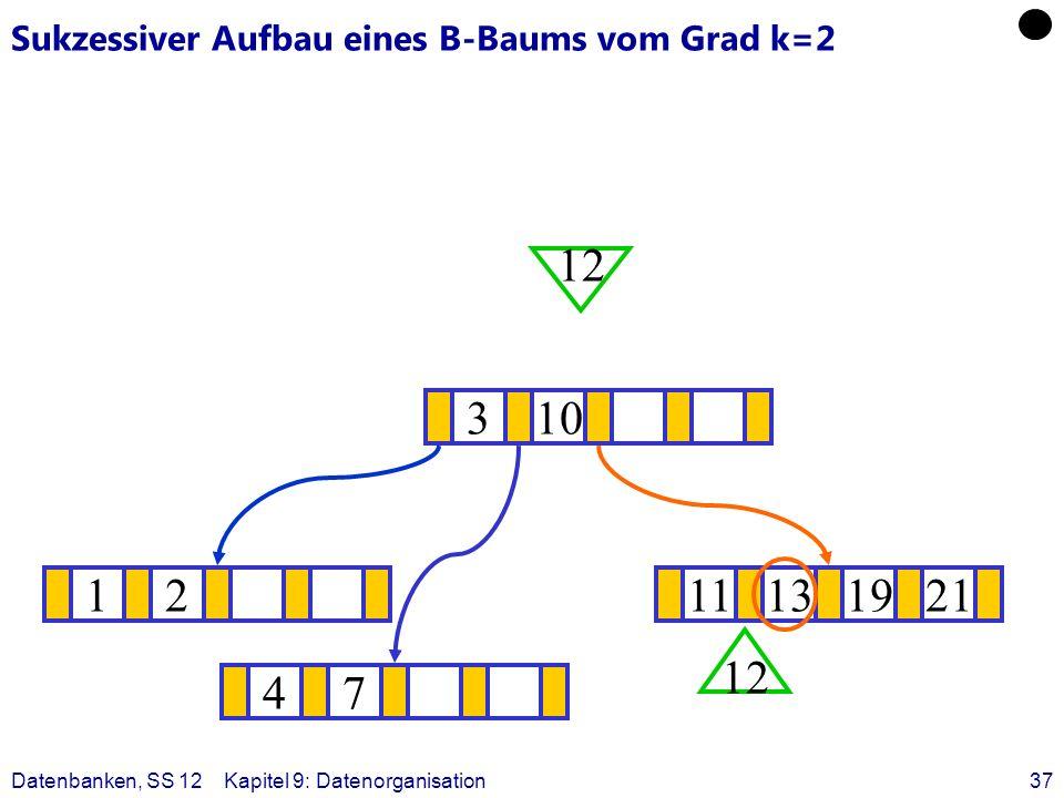 Datenbanken, SS 12Kapitel 9: Datenorganisation37 Sukzessiver Aufbau eines B-Baums vom Grad k=2 1211131921 ? 310 12 47