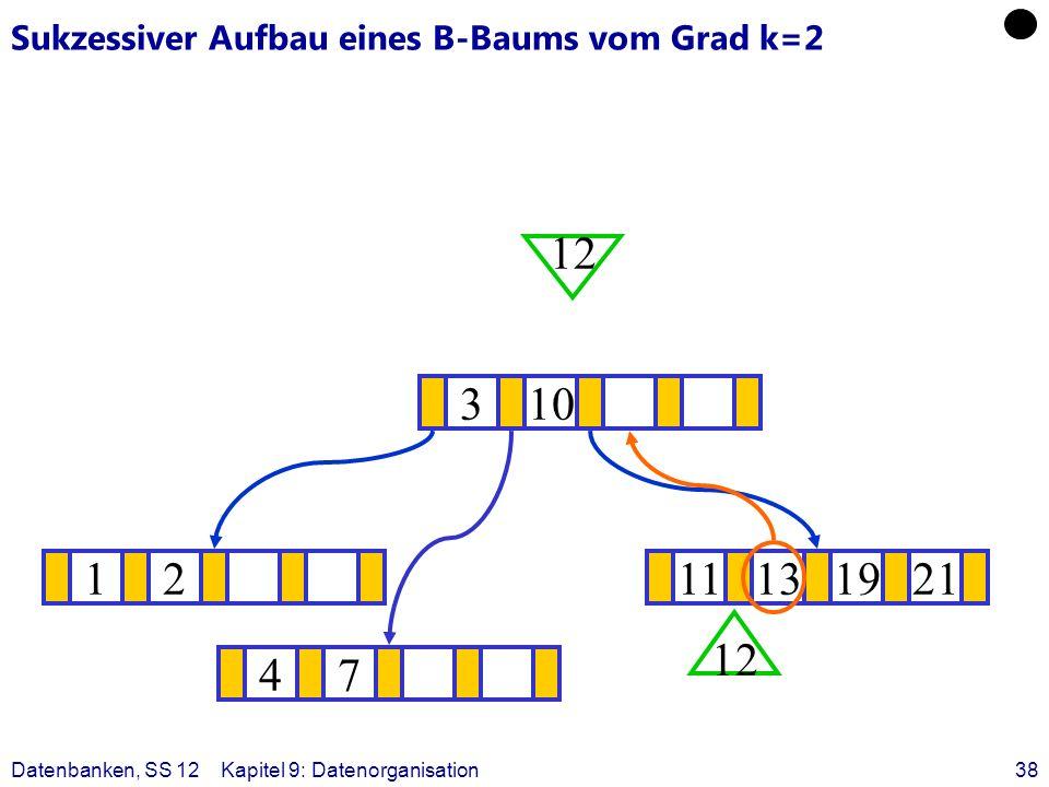Datenbanken, SS 12Kapitel 9: Datenorganisation38 Sukzessiver Aufbau eines B-Baums vom Grad k=2 1211131921 ? 310 12 47