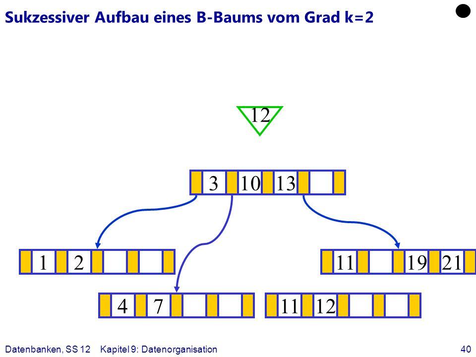 Datenbanken, SS 12Kapitel 9: Datenorganisation40 Sukzessiver Aufbau eines B-Baums vom Grad k=2 12111921 ? 31013 12 471112