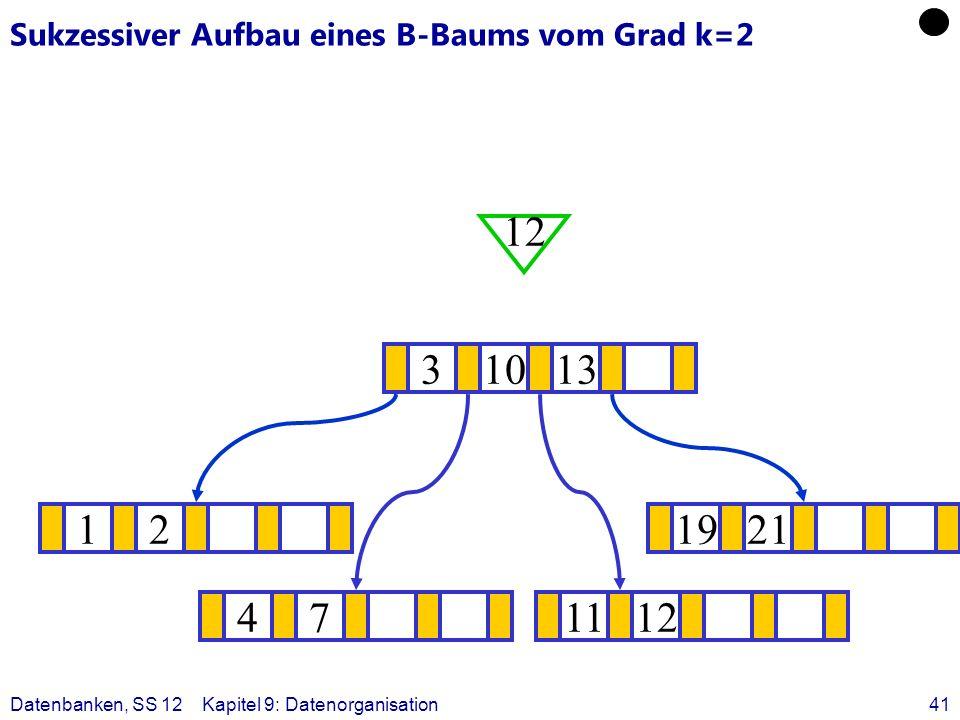 Datenbanken, SS 12Kapitel 9: Datenorganisation41 Sukzessiver Aufbau eines B-Baums vom Grad k=2 121921 ? 31013 12 471112