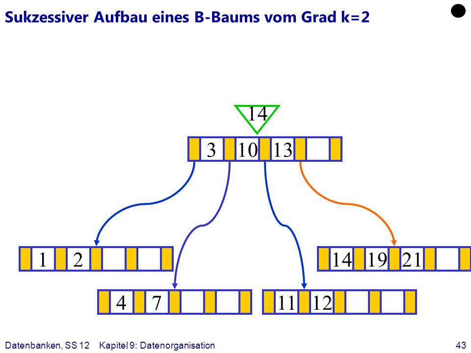 Datenbanken, SS 12Kapitel 9: Datenorganisation43 Sukzessiver Aufbau eines B-Baums vom Grad k=2 12141921 ? 31013 14 471112