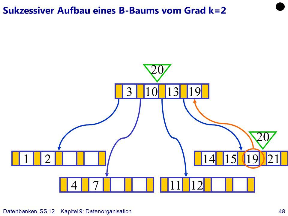 Datenbanken, SS 12Kapitel 9: Datenorganisation48 Sukzessiver Aufbau eines B-Baums vom Grad k=2 1214151921 ? 3101319 20 471112 20