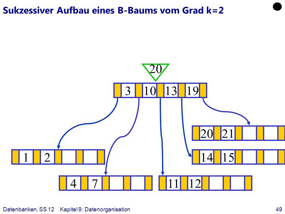 Datenbanken, SS 12Kapitel 9: Datenorganisation49 Sukzessiver Aufbau eines B-Baums vom Grad k=2 121415 ? 3101319 20 471112 2021