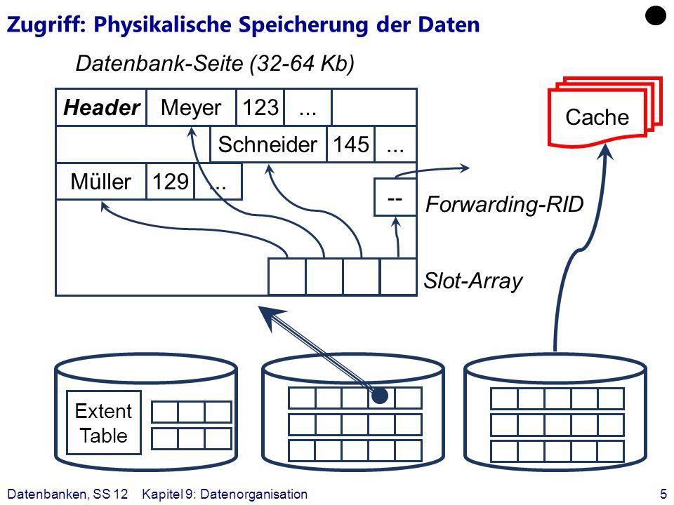 Datenbanken, SS 12Kapitel 9: Datenorganisation5 Zugriff: Physikalische Speicherung der Daten 123HeaderMeyer Müller129 Datenbank-Seite (32-64 Kb)... Sc