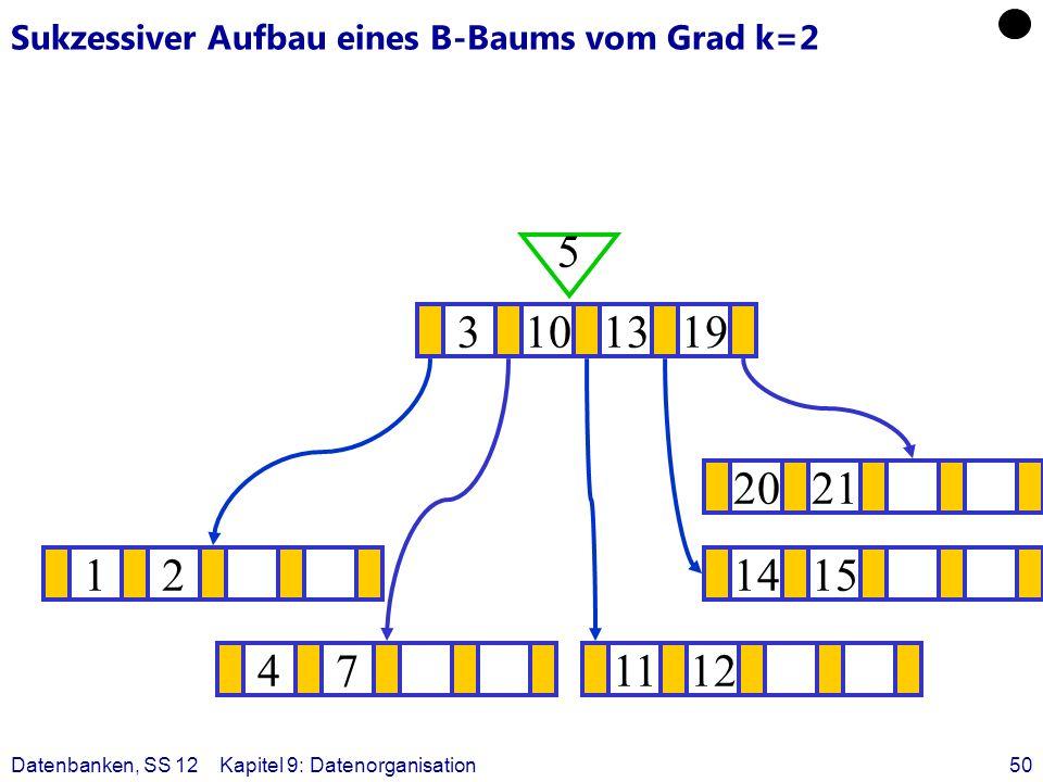 Datenbanken, SS 12Kapitel 9: Datenorganisation50 Sukzessiver Aufbau eines B-Baums vom Grad k=2 121415 ? 3101319 5 471112 2021