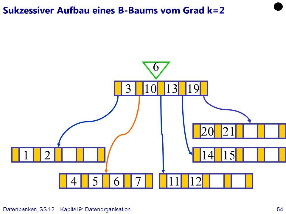 Datenbanken, SS 12Kapitel 9: Datenorganisation54 Sukzessiver Aufbau eines B-Baums vom Grad k=2 121415 ? 3101319 6 45671112 2021