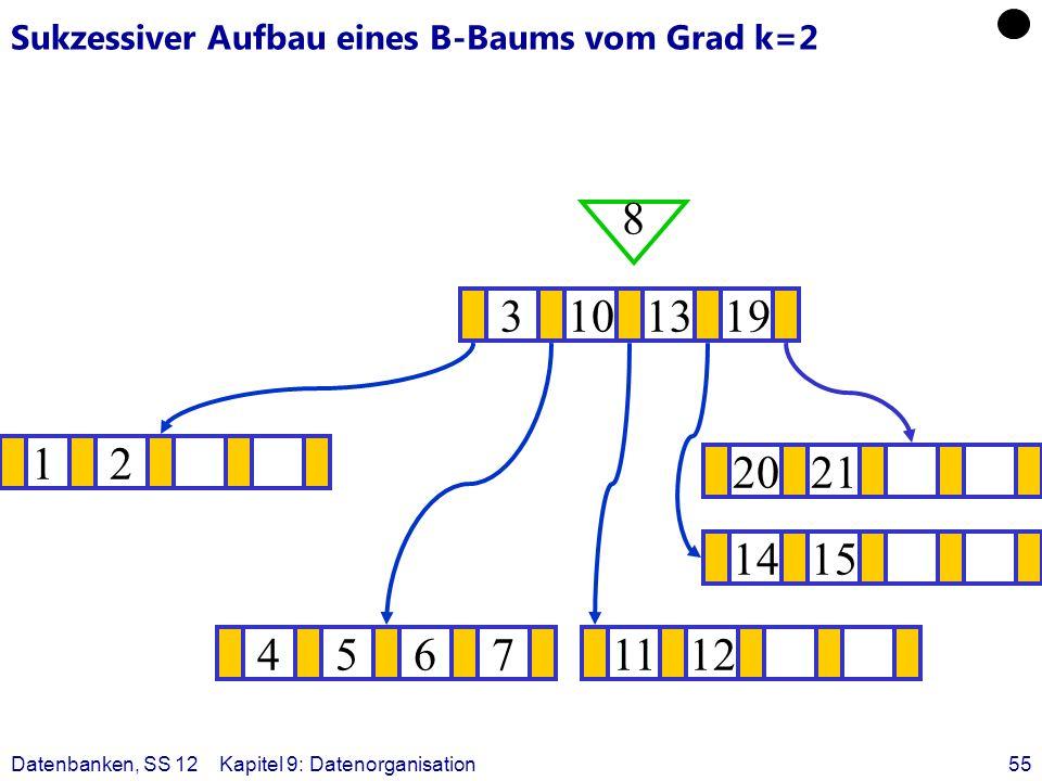 Datenbanken, SS 12Kapitel 9: Datenorganisation55 Sukzessiver Aufbau eines B-Baums vom Grad k=2 12 1415 ? 3101319 45671112 2021 8