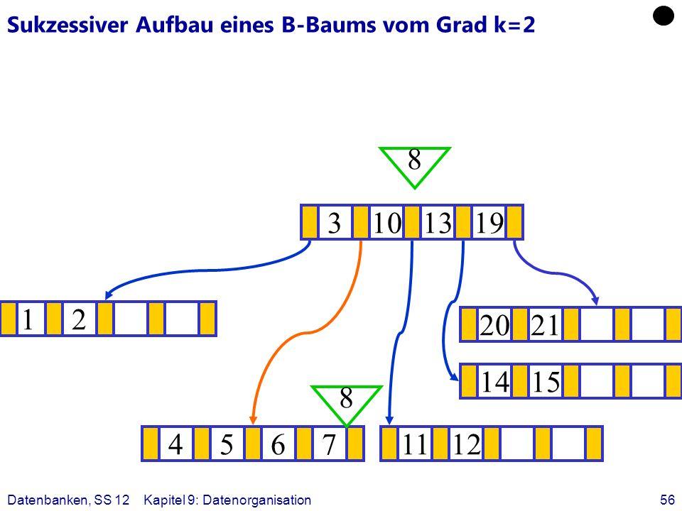 Datenbanken, SS 12Kapitel 9: Datenorganisation56 Sukzessiver Aufbau eines B-Baums vom Grad k=2 12 1415 ? 3101319 45671112 2021 8 8