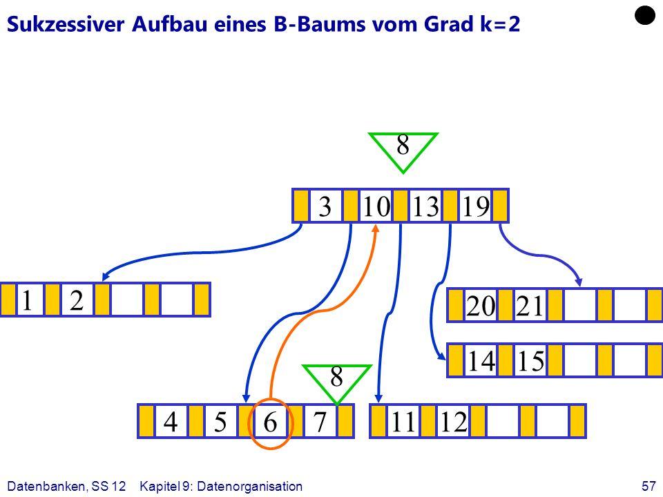 Datenbanken, SS 12Kapitel 9: Datenorganisation57 Sukzessiver Aufbau eines B-Baums vom Grad k=2 12 1415 ? 3101319 45671112 2021 8 8