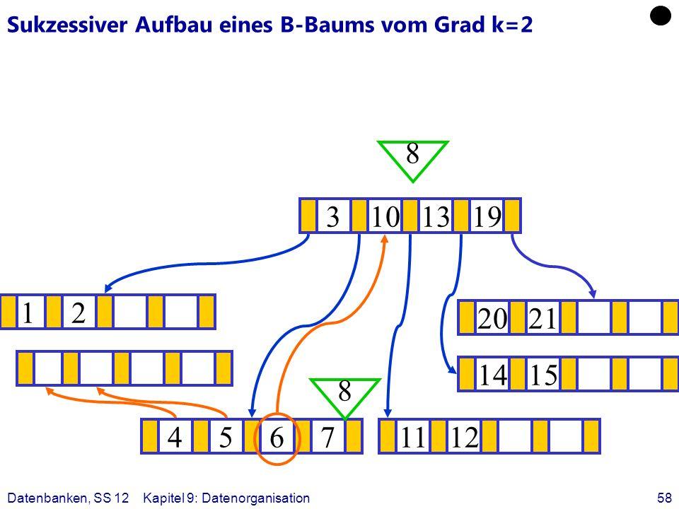 Datenbanken, SS 12Kapitel 9: Datenorganisation58 Sukzessiver Aufbau eines B-Baums vom Grad k=2 12 1415 ? 3101319 45671112 2021 8 8