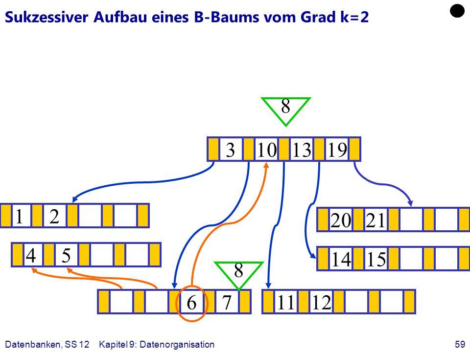 Datenbanken, SS 12Kapitel 9: Datenorganisation59 Sukzessiver Aufbau eines B-Baums vom Grad k=2 12 1415 ? 3101319 671112 2021 8 8 45