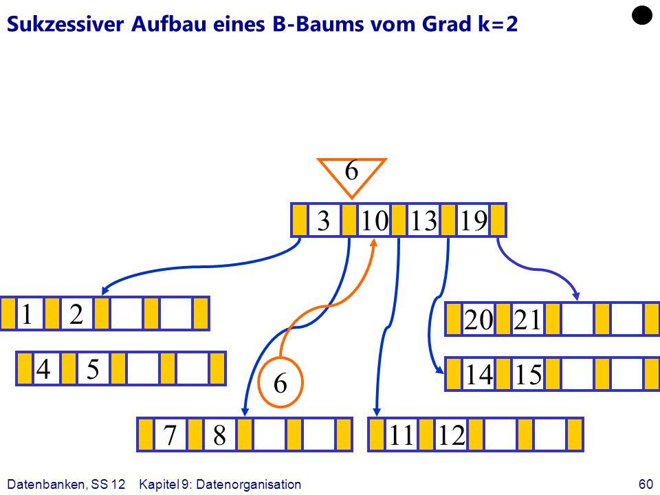 Datenbanken, SS 12Kapitel 9: Datenorganisation60 Sukzessiver Aufbau eines B-Baums vom Grad k=2 12 1415 ? 3101319 781112 2021 6 6 45