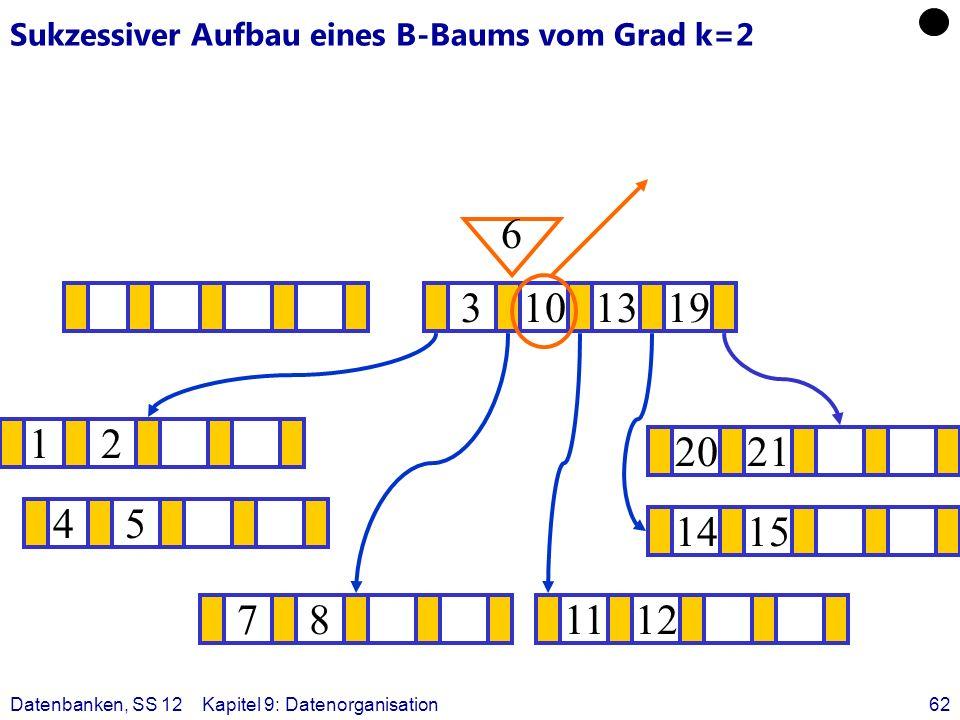 Datenbanken, SS 12Kapitel 9: Datenorganisation62 Sukzessiver Aufbau eines B-Baums vom Grad k=2 12 1415 ? 3101319 781112 2021 6 45