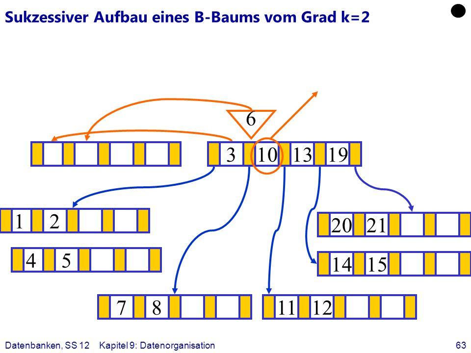 Datenbanken, SS 12Kapitel 9: Datenorganisation63 Sukzessiver Aufbau eines B-Baums vom Grad k=2 12 1415 ? 3101319 781112 2021 6 45