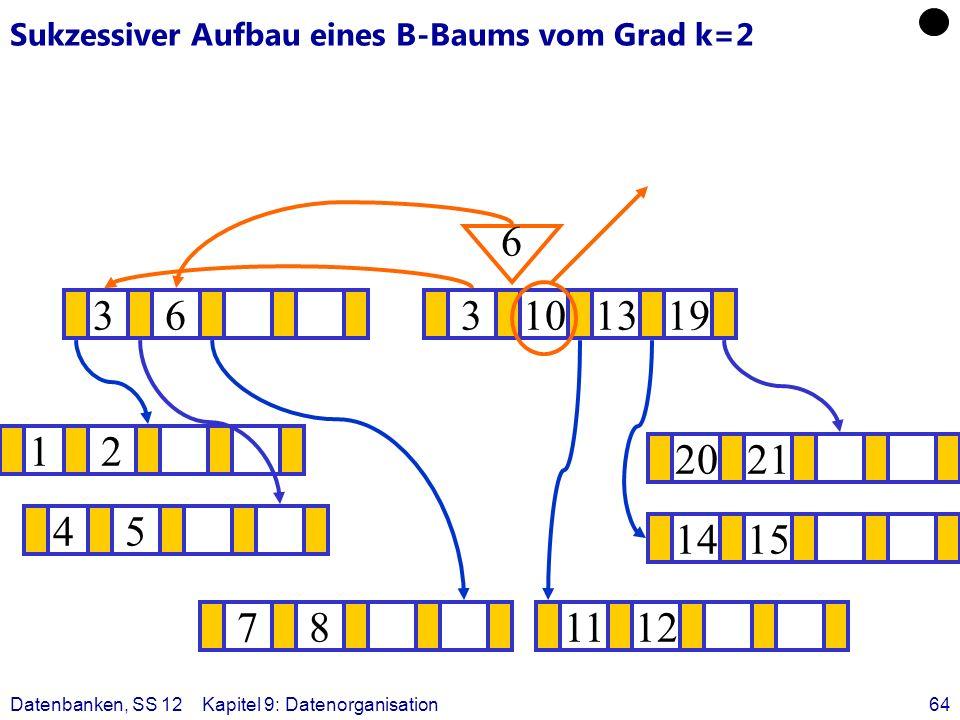Datenbanken, SS 12Kapitel 9: Datenorganisation64 Sukzessiver Aufbau eines B-Baums vom Grad k=2 12 1415 ? 3101319 781112 2021 6 45 36