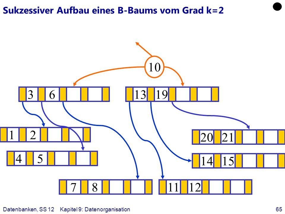 Datenbanken, SS 12Kapitel 9: Datenorganisation65 Sukzessiver Aufbau eines B-Baums vom Grad k=2 12 1415 ? 1319 781112 2021 10 45 36