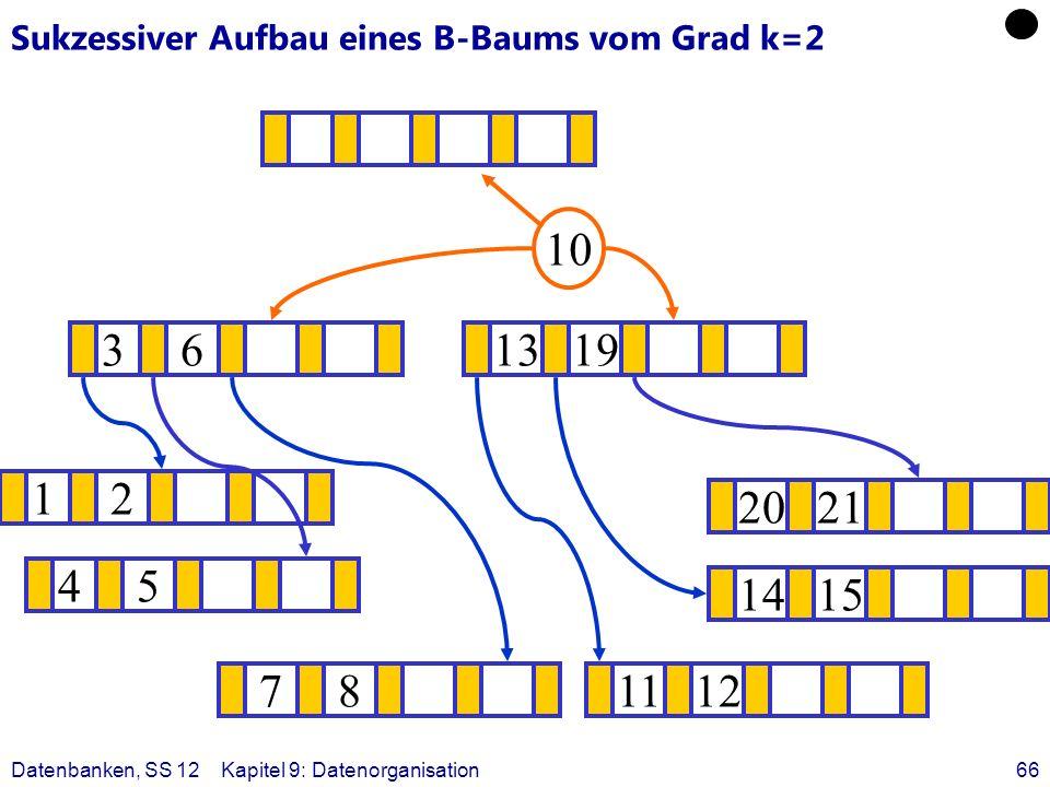 Datenbanken, SS 12Kapitel 9: Datenorganisation66 Sukzessiver Aufbau eines B-Baums vom Grad k=2 12 1415 ? 1319 781112 2021 45 36 10