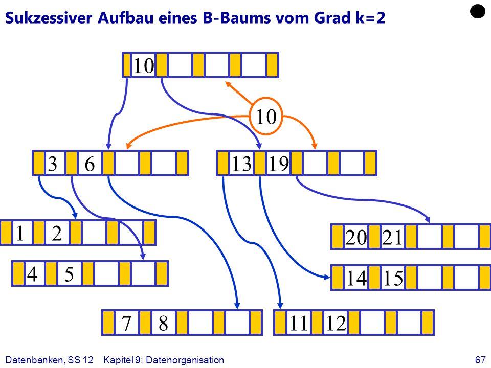 Datenbanken, SS 12Kapitel 9: Datenorganisation67 Sukzessiver Aufbau eines B-Baums vom Grad k=2 12 1415 ? 1319 781112 2021 45 36 10