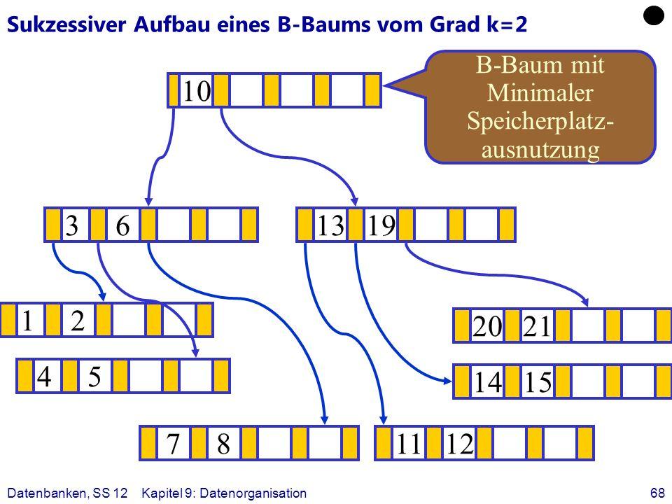Datenbanken, SS 12Kapitel 9: Datenorganisation68 Sukzessiver Aufbau eines B-Baums vom Grad k=2 12 1415 ? 1319 781112 2021 45 36 10 B-Baum mit Minimale