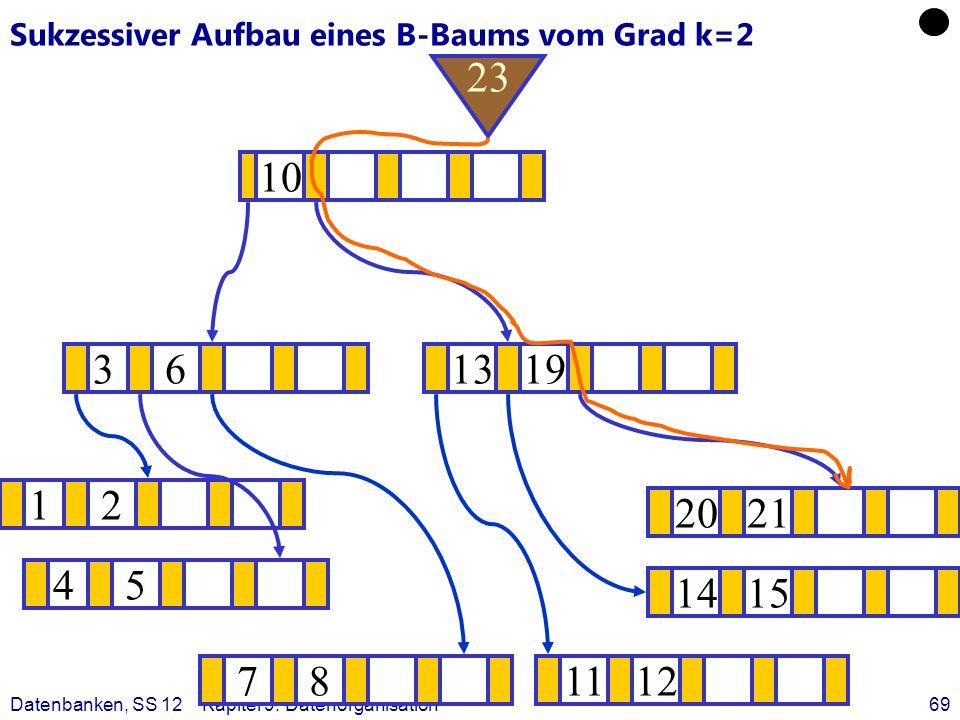 Datenbanken, SS 12Kapitel 9: Datenorganisation69 Sukzessiver Aufbau eines B-Baums vom Grad k=2 12 1415 ? 1319 781112 2021 45 36 10 23