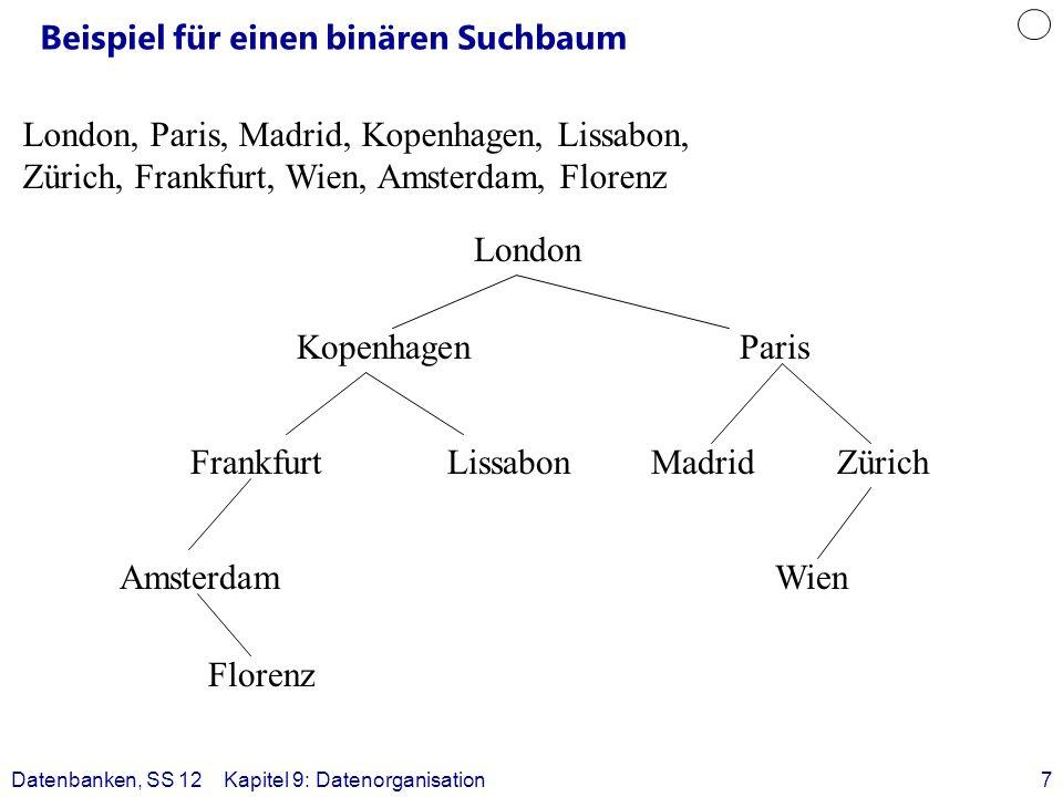 Datenbanken, SS 12Kapitel 9: Datenorganisation7 Beispiel für einen binären Suchbaum London, Paris, Madrid, Kopenhagen, Lissabon, Zürich, Frankfurt, Wi