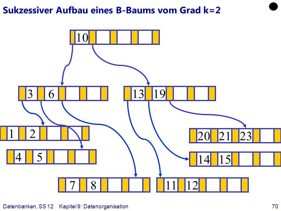 Datenbanken, SS 12Kapitel 9: Datenorganisation70 Sukzessiver Aufbau eines B-Baums vom Grad k=2 12 1415 ? 1319 781112 202123 45 36 10
