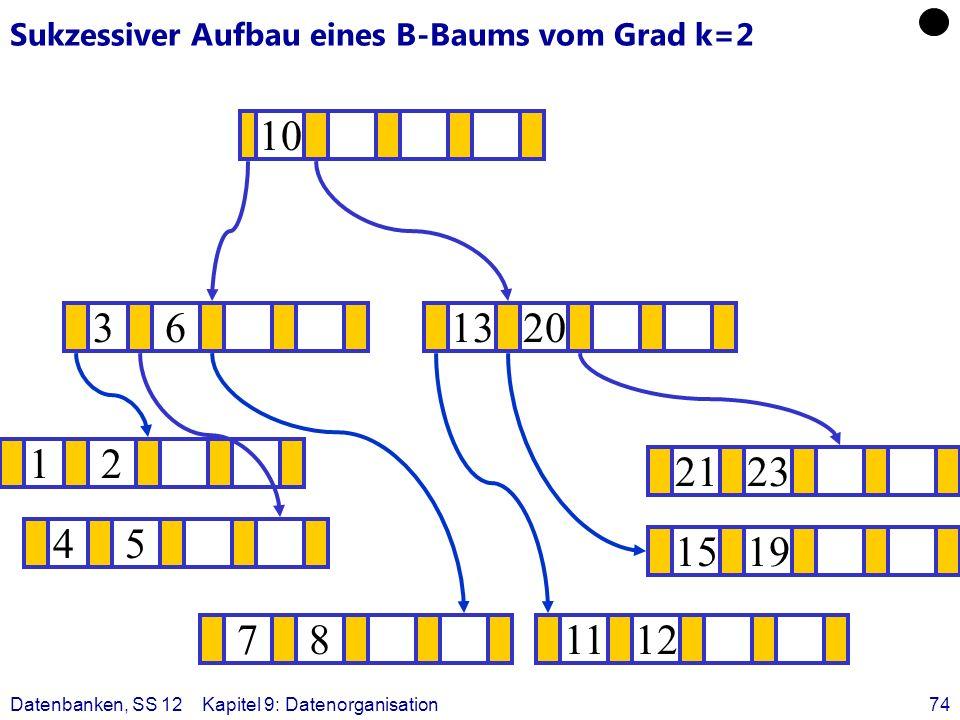 Datenbanken, SS 12Kapitel 9: Datenorganisation74 Sukzessiver Aufbau eines B-Baums vom Grad k=2 12 1519 ? 1320 781112 2123 45 36 10