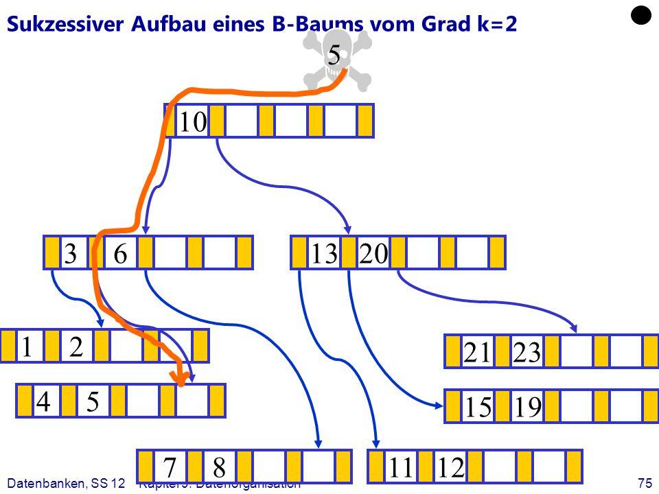 Datenbanken, SS 12Kapitel 9: Datenorganisation75 Sukzessiver Aufbau eines B-Baums vom Grad k=2 12 1519 ? 1320 781112 2123 45 36 10 5