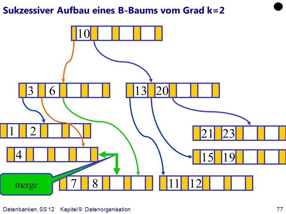 Datenbanken, SS 12Kapitel 9: Datenorganisation77 Sukzessiver Aufbau eines B-Baums vom Grad k=2 12 1519 ? 1320 781112 2123 4 36 10 merge