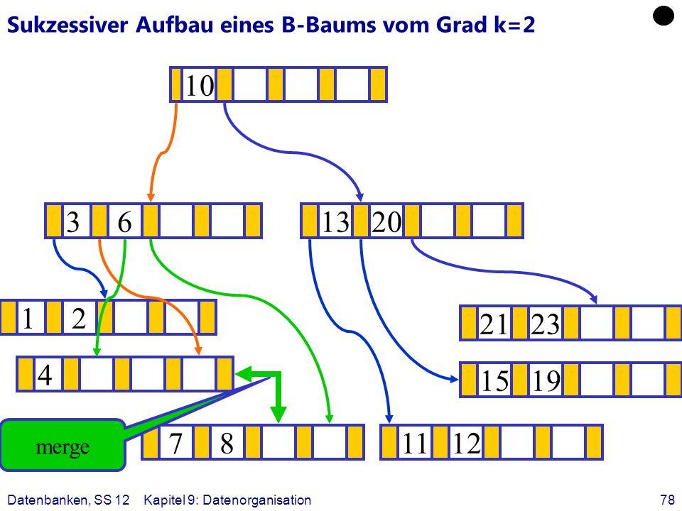 Datenbanken, SS 12Kapitel 9: Datenorganisation78 Sukzessiver Aufbau eines B-Baums vom Grad k=2 12 1519 ? 1320 781112 2123 4 36 10 merge