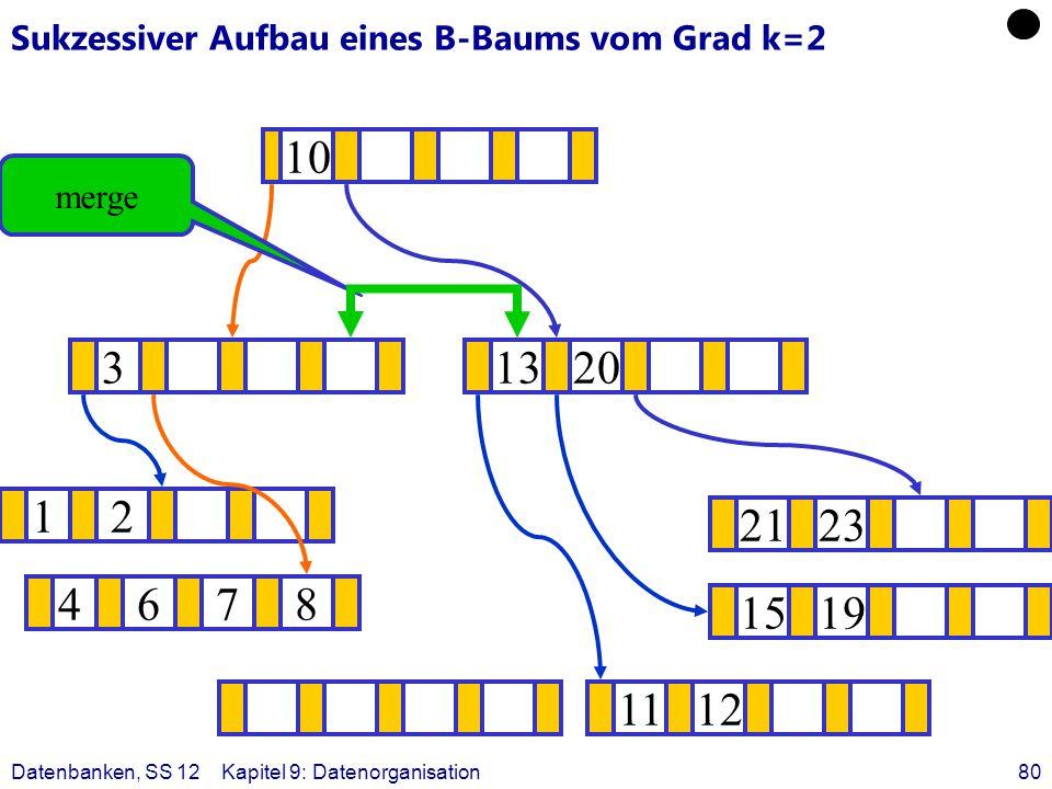 Datenbanken, SS 12Kapitel 9: Datenorganisation80 Sukzessiver Aufbau eines B-Baums vom Grad k=2 12 1519 ? 1320 1112 2123 4678 3 10 merge