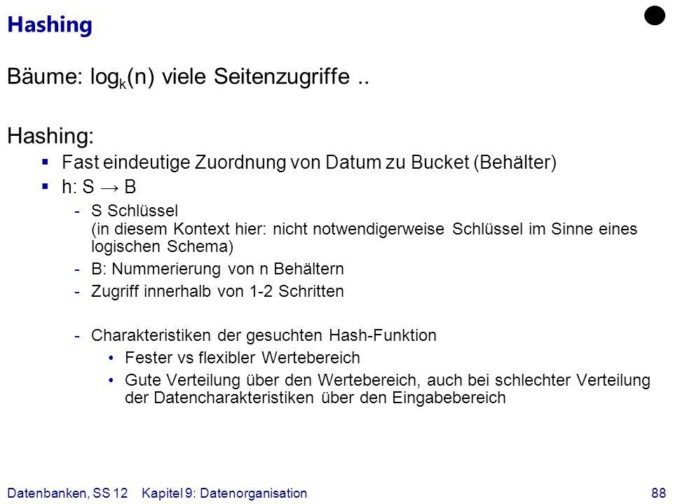Datenbanken, SS 12Kapitel 9: Datenorganisation88 Hashing Bäume: log k (n) viele Seitenzugriffe.. Hashing: Fast eindeutige Zuordnung von Datum zu Bucke