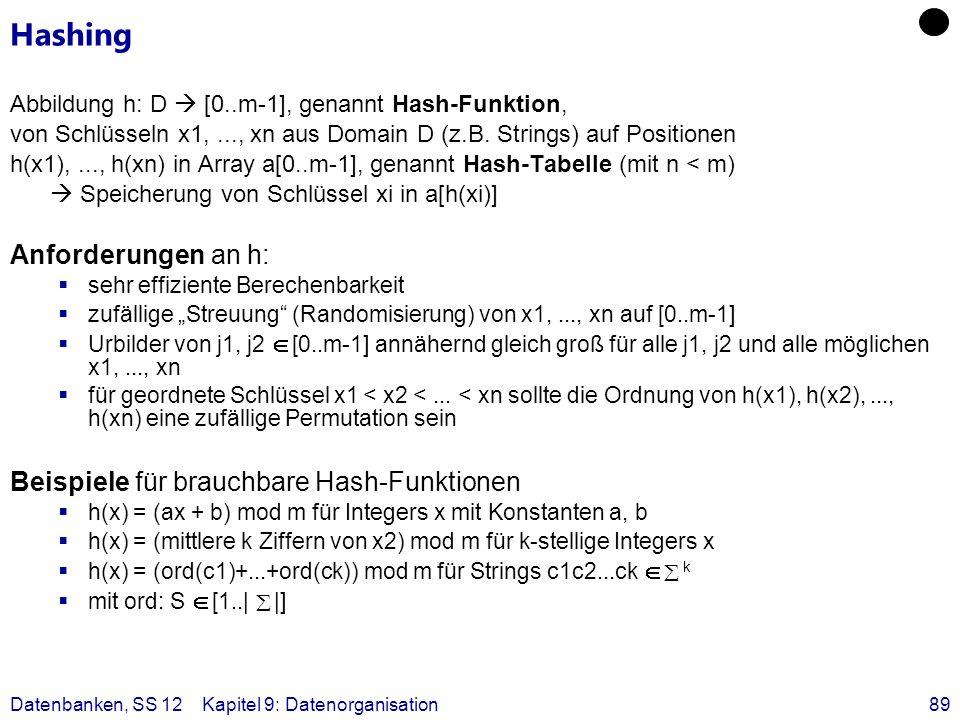 Datenbanken, SS 12Kapitel 9: Datenorganisation89 Hashing Abbildung h: D [0..m-1], genannt Hash-Funktion, von Schlüsseln x1,..., xn aus Domain D (z.B.