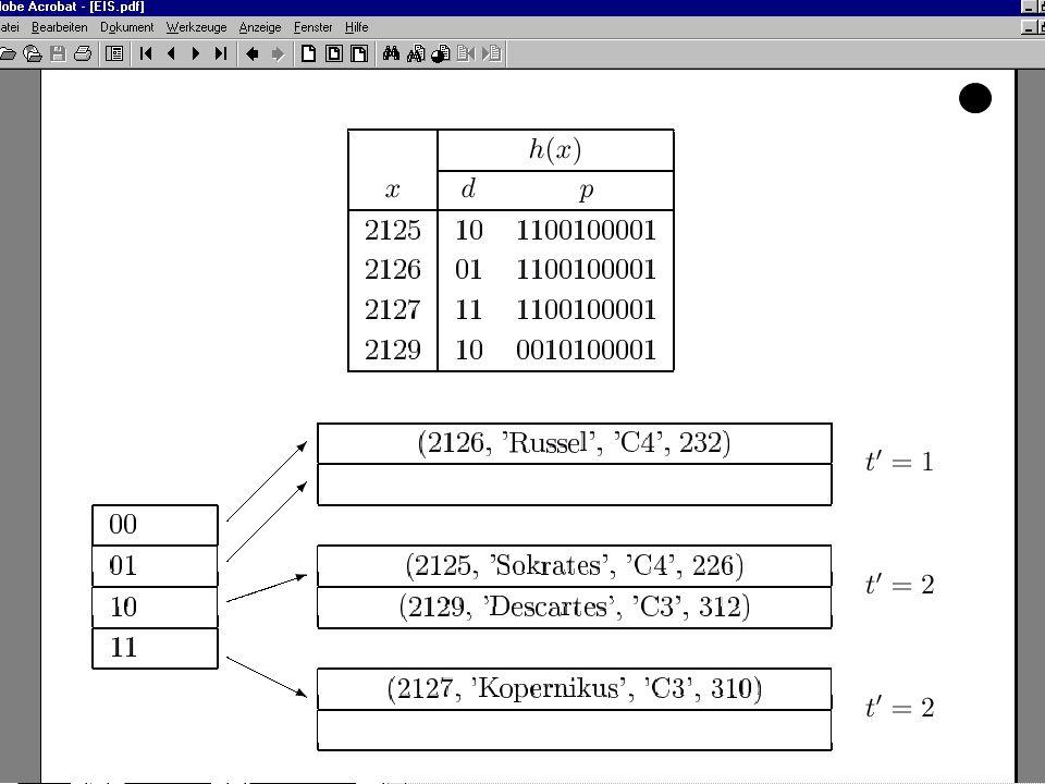 Datenbanken, SS 12Kapitel 9: Datenorganisation92