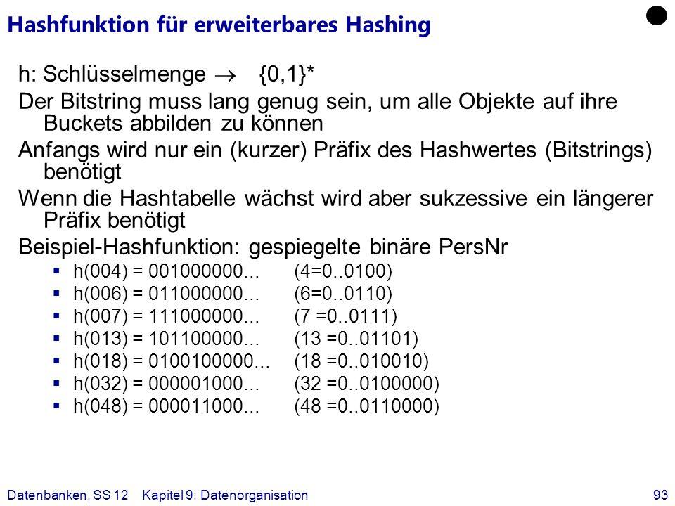 Datenbanken, SS 12Kapitel 9: Datenorganisation93 Hashfunktion für erweiterbares Hashing h: Schlüsselmenge {0,1}* Der Bitstring muss lang genug sein, u