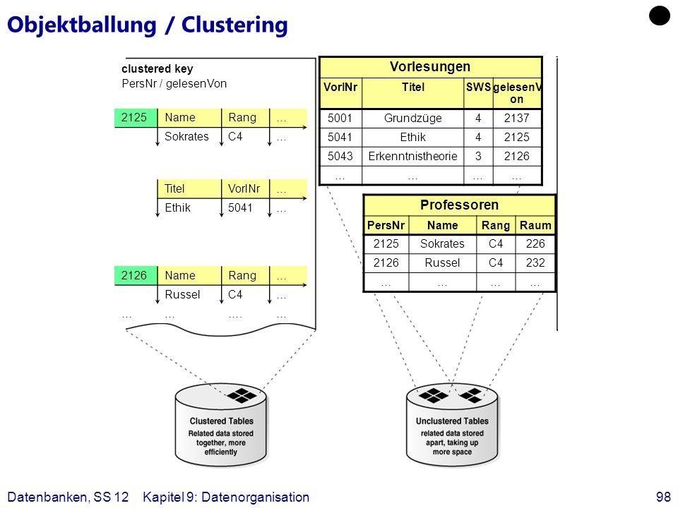 Datenbanken, SS 12Kapitel 9: Datenorganisation98 Objektballung / Clustering clustered key PersNr / gelesenVon 2125NameRang… SokratesC4… TitelVorlNr… E