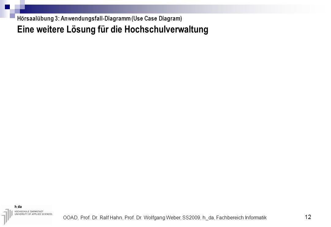 OOAD, Prof. Dr. Ralf Hahn, Prof. Dr. Wolfgang Weber, SS2009, h_da, Fachbereich Informatik 12 Eine weitere Lösung für die Hochschulverwaltung Hörsaalüb