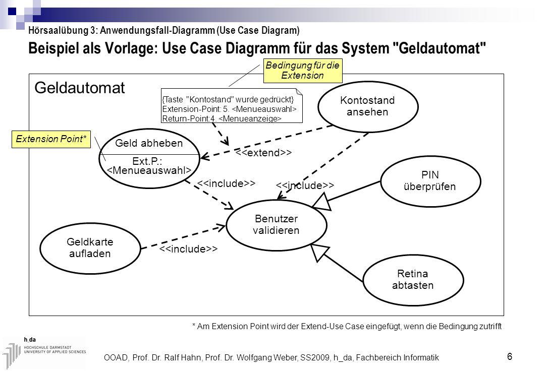 OOAD, Prof. Dr. Ralf Hahn, Prof. Dr. Wolfgang Weber, SS2009, h_da, Fachbereich Informatik 6 Geldautomat Beispiel als Vorlage: Use Case Diagramm für da