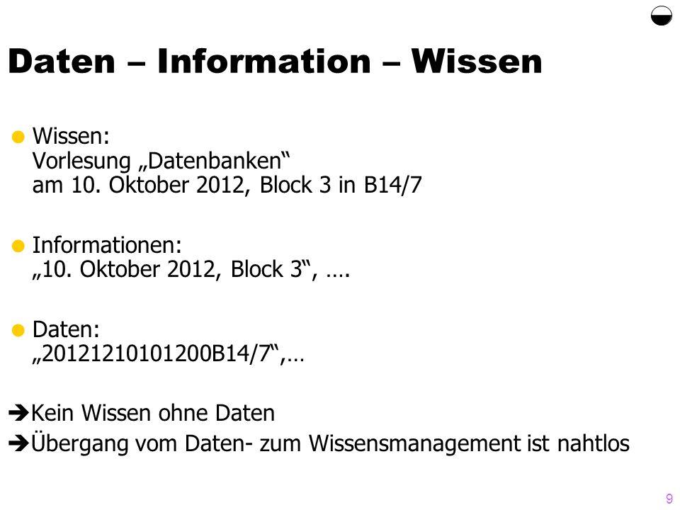 9 Daten – Information – Wissen Wissen: Vorlesung Datenbanken am 10. Oktober 2012, Block 3 in B14/7 Informationen: 10. Oktober 2012, Block 3, …. Daten: