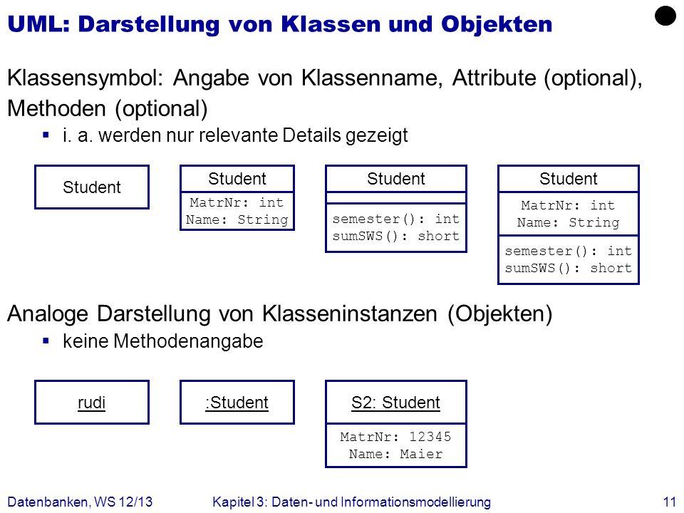 Klassensymbol: Angabe von Klassenname, Attribute (optional), Methoden (optional) i. a. werden nur relevante Details gezeigt Analoge Darstellung von Kl