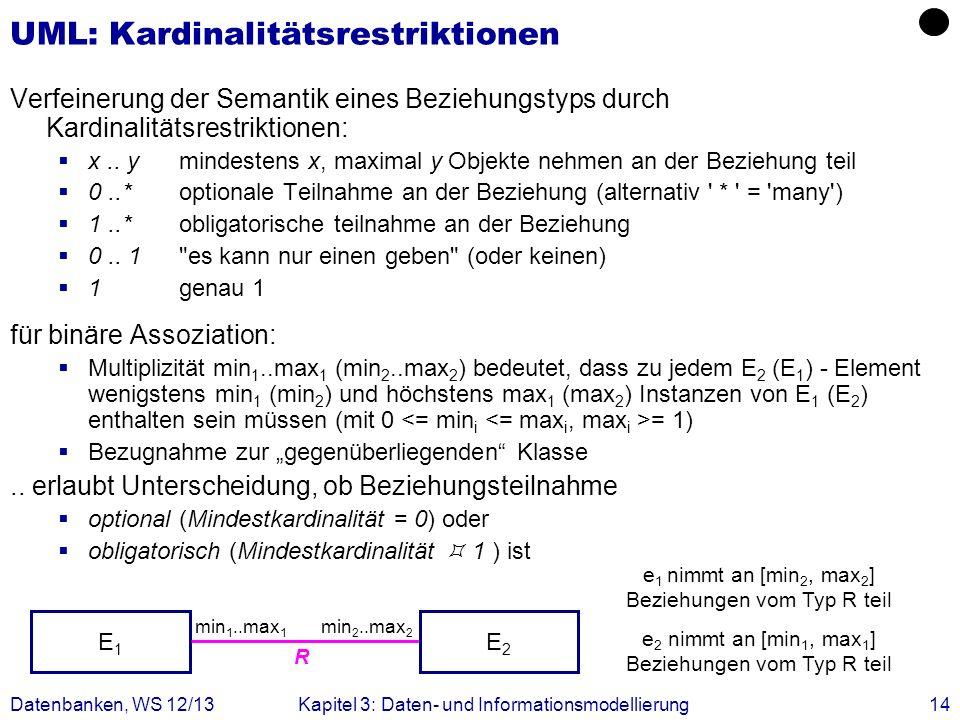 Datenbanken, WS 12/13Kapitel 3: Daten- und Informationsmodellierung14 R min 2..max 2 UML: Kardinalitätsrestriktionen Verfeinerung der Semantik eines B