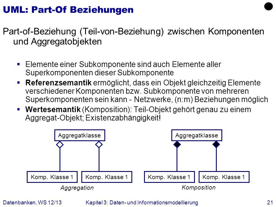 Datenbanken, WS 12/13Kapitel 3: Daten- und Informationsmodellierung21 UML: Part-Of Beziehungen Part-of-Beziehung (Teil-von-Beziehung) zwischen Kompone