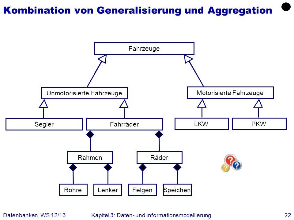 Datenbanken, WS 12/13Kapitel 3: Daten- und Informationsmodellierung22 Kombination von Generalisierung und Aggregation Rahmen RohreLenker Räder FelgenS