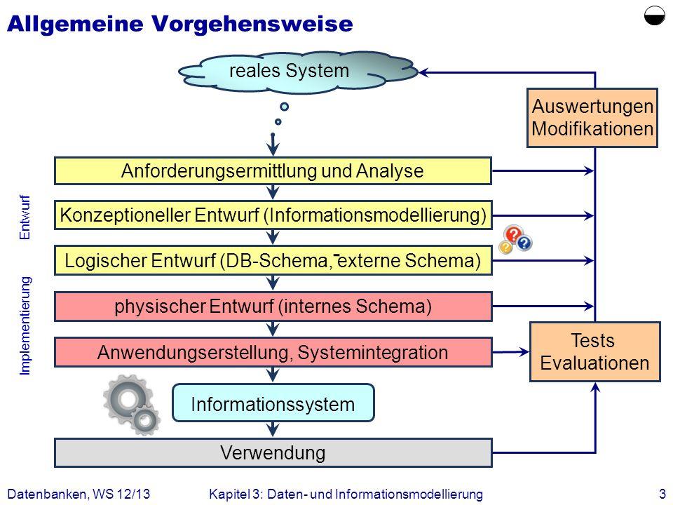 Allgemeine Vorgehensweise Datenbanken, WS 12/13Kapitel 3: Daten- und Informationsmodellierung3 reales System Anforderungsermittlung und Analyse Konzep