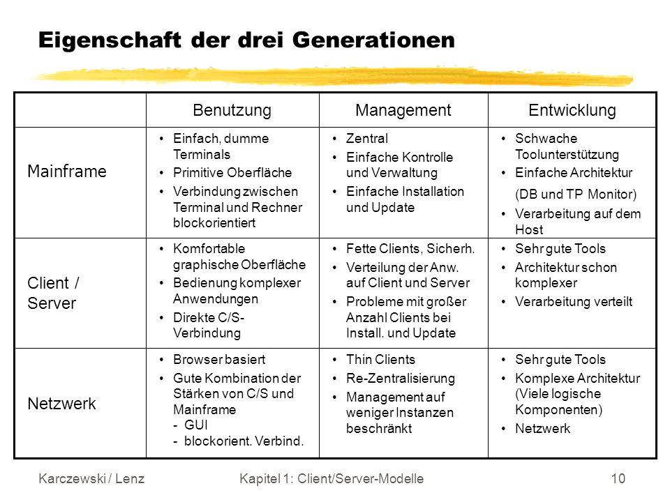 Karczewski / LenzKapitel 1: Client/Server-Modelle10 Eigenschaft der drei Generationen Sehr gute Tools Komplexe Architektur (Viele logische Komponenten