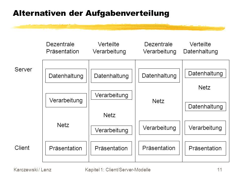Karczewski / LenzKapitel 1: Client/Server-Modelle11 Alternativen der Aufgabenverteilung Server Client Dezentrale Verteilte Präsentation Verarbeitung V