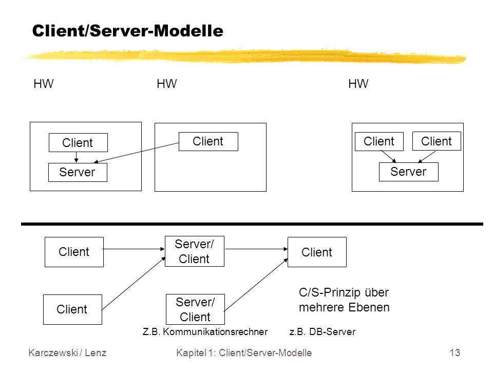 Karczewski / LenzKapitel 1: Client/Server-Modelle13 Client/Server-Modelle Client Server Client Server Client HW HW HW Client Server/ Client Server/ Cl