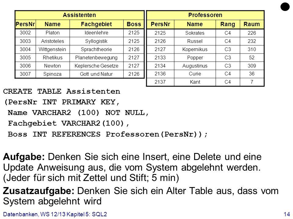 Datenbanken, WS 12/13 Kapitel 5: SQL214 CREATE TABLE Assistenten (PersNr INT PRIMARY KEY, Name VARCHAR2 (100) NOT NULL, Fachgebiet VARCHAR2(100), Boss