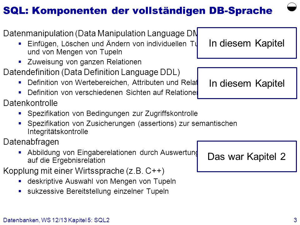 Datenbanken, WS 12/13 Kapitel 5: SQL244 Constraints and Views.....to be continued.
