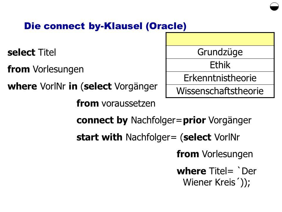 Die connect by-Klausel (Oracle) select Titel from Vorlesungen where VorlNr in (select Vorgänger fromvoraussetzen connect by Nachfolger=prior Vorgänger